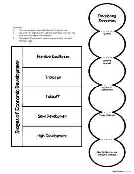 Economic Development - Interactive Note-taking Activities