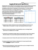 Economic Equilibrium Worksheet