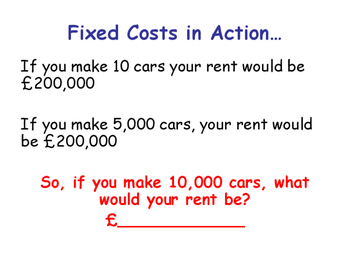 Economic & Firms / Business Costs - Different Types of Costs of a Firm