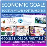 Economic Goals Poster Project High School Economics
