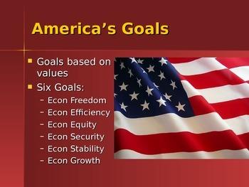 Economic Goals of the United States