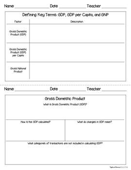 Economic Growth - Interactive Note-taking Activities