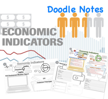 Economic Indicators- Lecture, Doodle Notes, DBQ, Research, and Gallery Walk