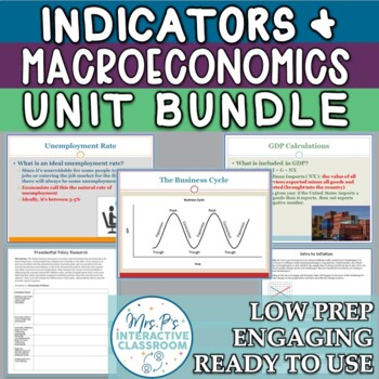 Macroeconomics & Economic Indicators Research-Based Unit Bundle