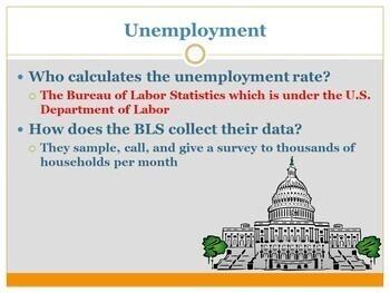 Macroeconomics & Economic Indicators Unit Bundle (including unit exam!)