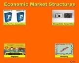 Economic Market Structures - Bill Burton