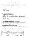 Economic Market Structures Book Project
