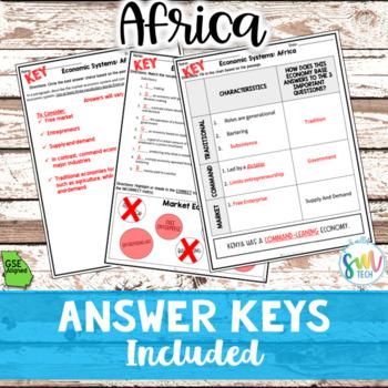 Afrikaans homework help