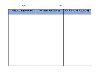 Economic Resources Graphic Organizer