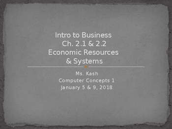Economic Resources - Intro to Business Ch. 2