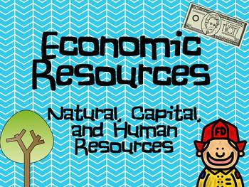 Economic Resources PPT- Natural, Capital, Human Resources Intro