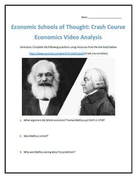 Economic Schools of Thought: Crash Course Economics- Video Analysis with Key