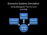 Economic Simulation Using Monopoly