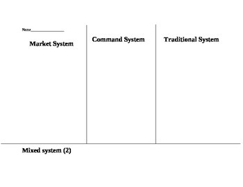 Economic Systems Chart