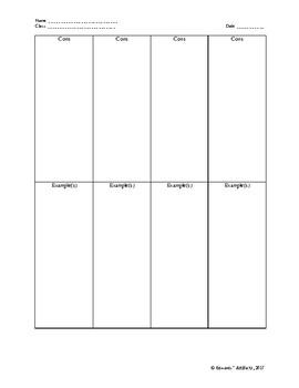 Economic Systems Comparison Chart