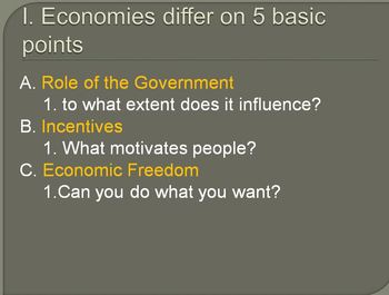 Economic Systems Debate Lesson Plan - Capitalism, Socialism, and Communism