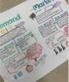 Economic Systems Doodle Notes (Basic)