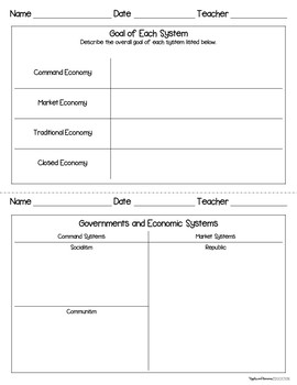 Economic Systems -  Interactive Note-taking Activities