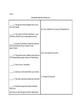 Economic Systems: Intro to Free Market Capitalism, Command and Mixed Economies