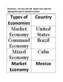 Economic Systems Latin America