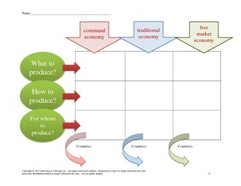 Economic Systems Lesson Plan