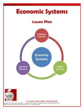 Economic Systems Lesson Plan