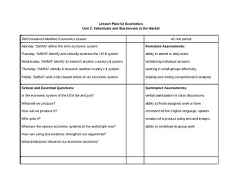 Economic Systems Lesson Plans
