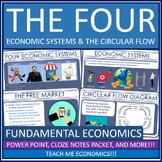 Economic Systems - Market Command Traditional Bundle Power