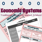 Economic Systems (Traditional, Command, Market, Mixed): Lesson Set!