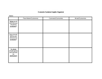 Economic Systems Video Analysis Graphic Organizer Assignment