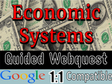 Types of Economies - Economic Systems Webquest