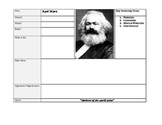 Economic Systems Worksheet