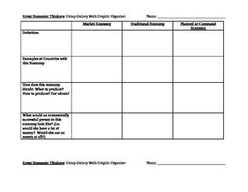Economic Systems Worksheet