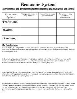 Economic Systems Worksheet Teachers Pay Teachers