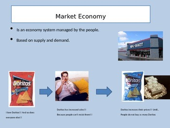 Economic Systems and Mixed Economy 6th GPS Georgia Social Studies