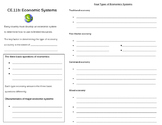 Economic Systems note page (Virginia Civics SOL CE.11b)