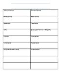 Economic Terms; 6th and 7th Grade GA GPS