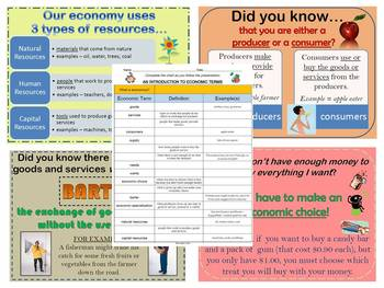 Economic Terms, Definitions, and Examples