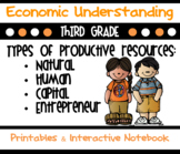 Economic Understanding: Resources, Goods, Consumers - Interactive Notebook