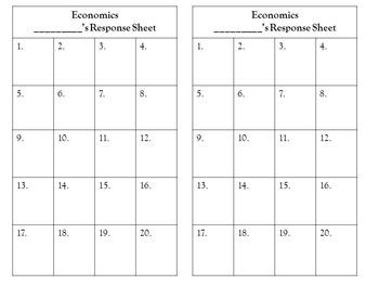 Economic Understandings Task Cards for 5th Grade:  SS5E1,SS5E2,SS5E3,SS5E4