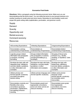 Economic's Paragraph Rubric