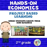 Economics - Goods and Services, Supply and Demand, Import Export