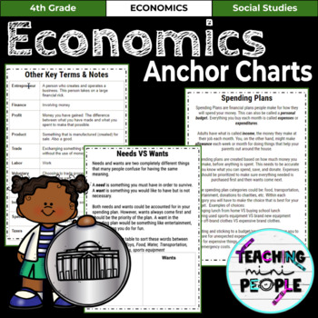Economics Mini / Student Anchor Charts