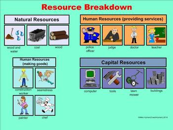 Economics - A Third Grade SMARTboard Introduction