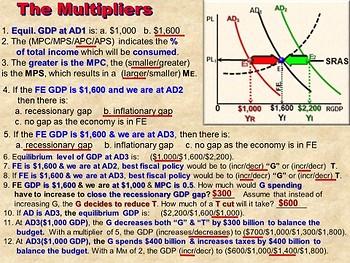Economics [AP] -  Macroeconomics Final Exam Review