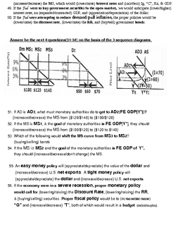 Economics [AP] - Money and Fed Note Sheet