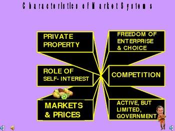 Economics [AP] - The Market System