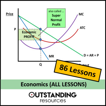 Economics: All the lessons x 82 (Covers the OCR, Edexcel, IGCSE and A-Level)