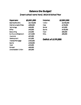 Economics:  Balance the Budget!