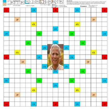 Economics Board Game